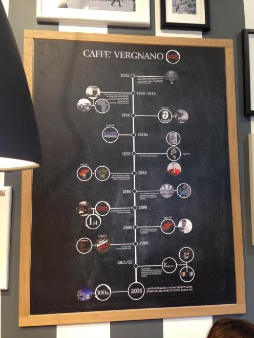 Caffè Vergnano 1882-piazzale Flaminio-Roma-bistrot-colazioni-mangiare a Roma-caffetteria-caffè a Roma